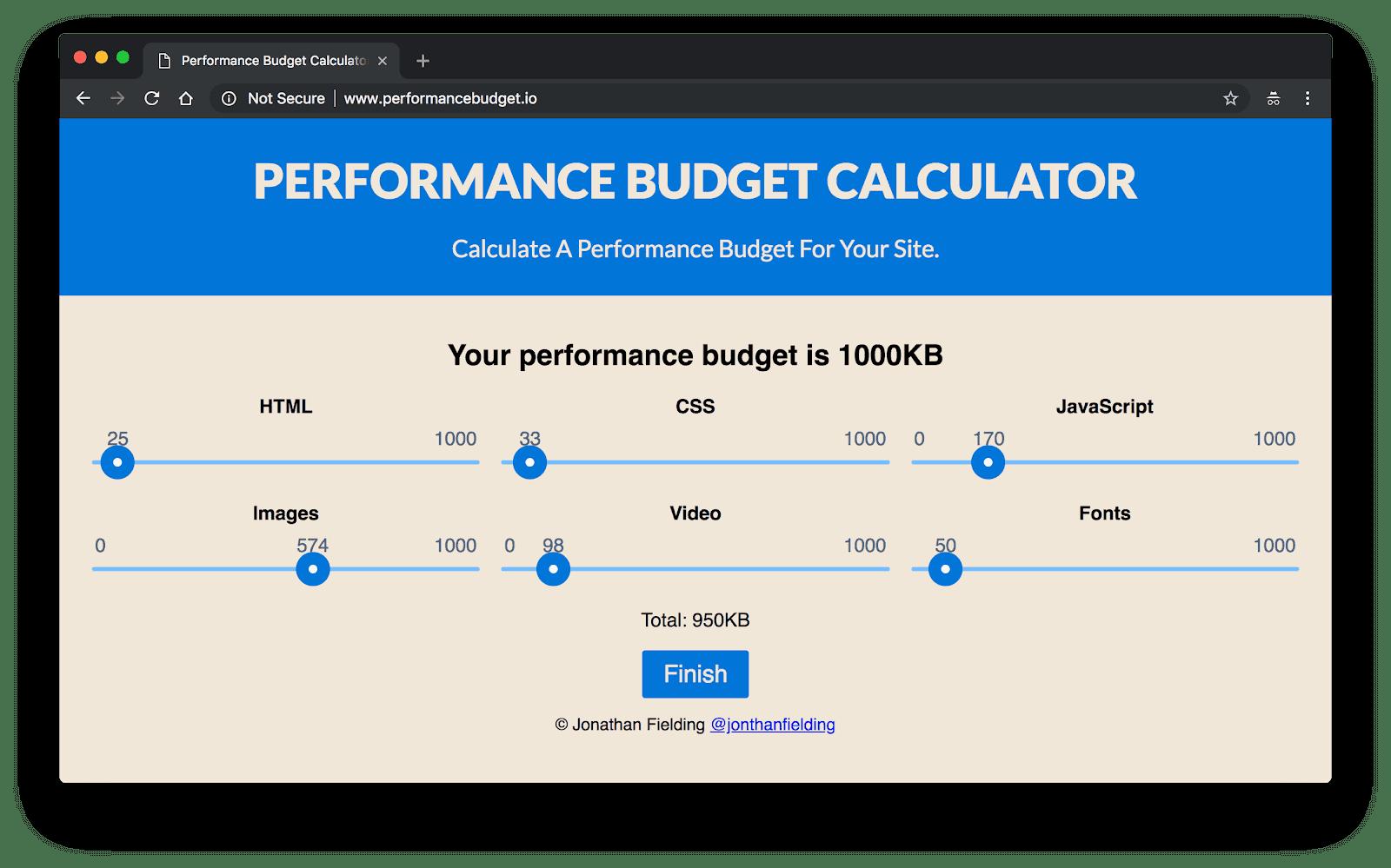 performance budget calculator image